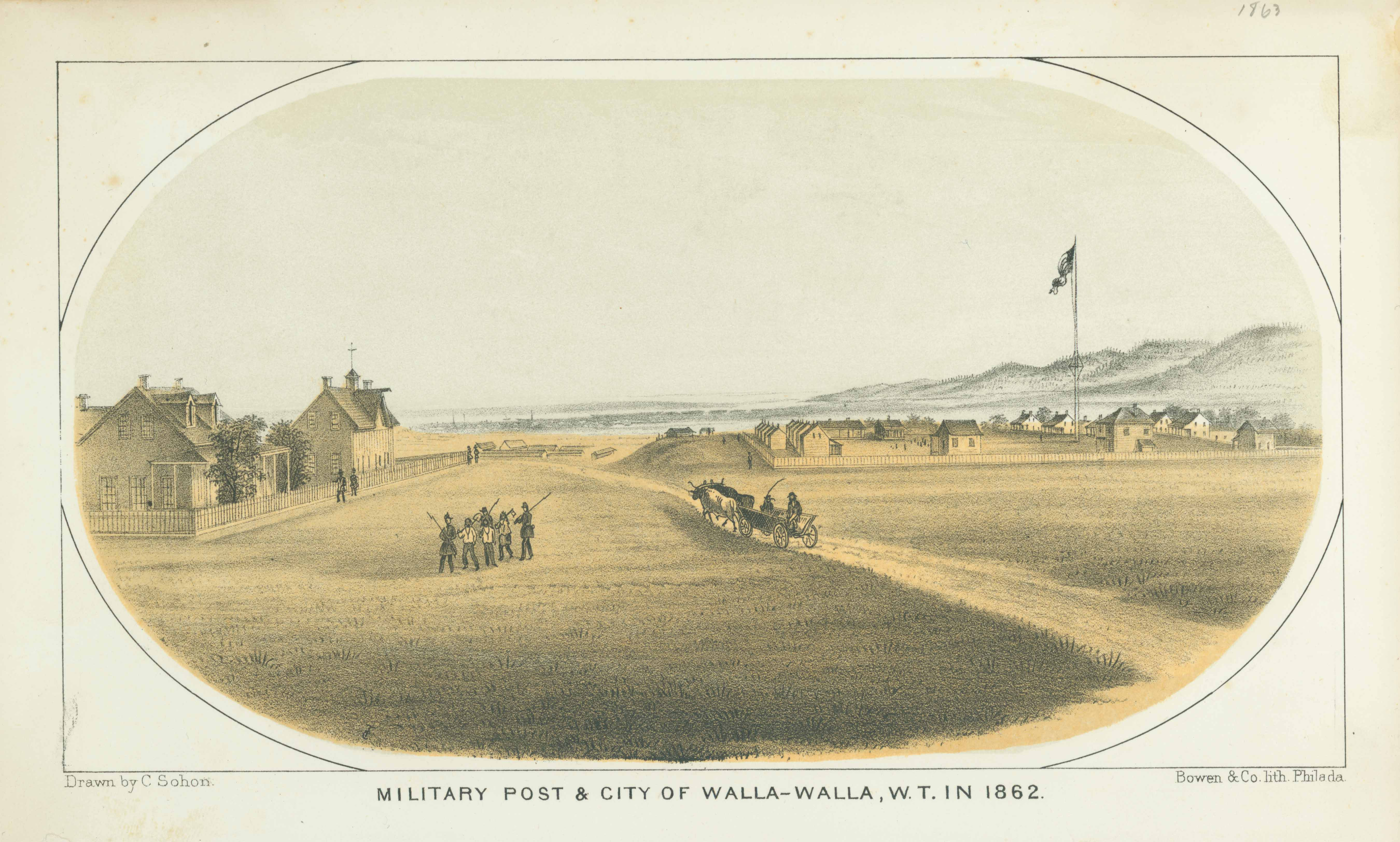 Military Post and City of Walla Walla, W.T. in 1862