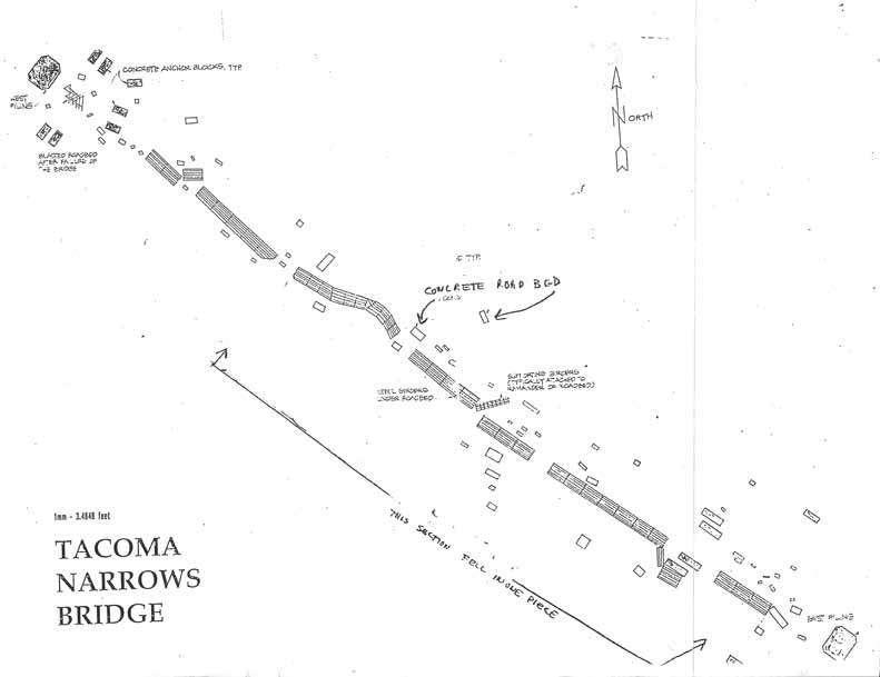 Underwater remains of 1st Tacoma Narrows Bridge